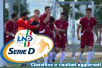 Sarnese – Frattese: 0-0 | Risultati e classifica